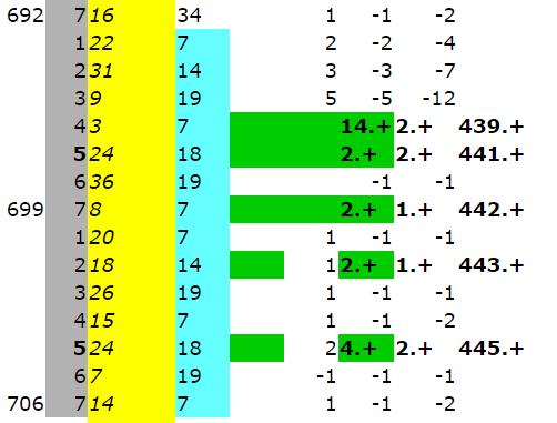 dutzenspiel-tabelle-von-cobra.png