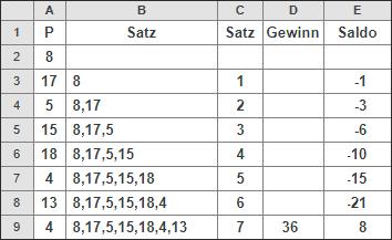 tabelle2-la-tresse.png