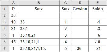 tabelle3-der-zopf.png