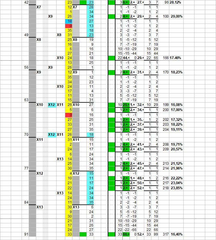 cobra-dutzend-system-tabelle-stand2020-0
